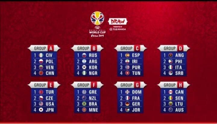 جام جهانی بسکتبال چین؛ ایران در گروه C نهاده شد
